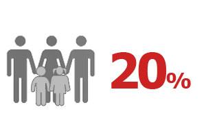 Fähren nach Griechenland - Anek-Superfast 2020 – Nachlass für Familien & Freunde