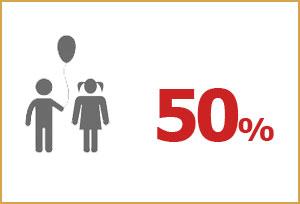 Anek Lines 2014 – 50% Kindernachlass