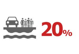 Anek-Superfast Ferries Deck Seat Discount 2013