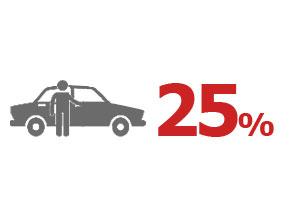Ventouris Ferries 2012 – Sparen Sie 25%