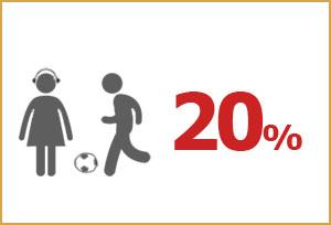 Anek Lines 2014 – 20% Nachlass für Jugendliche